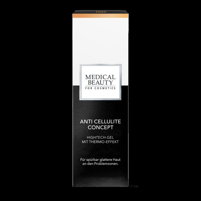 Vorschaubild Medical Beauty Anti Cellulite Concept Verpackung